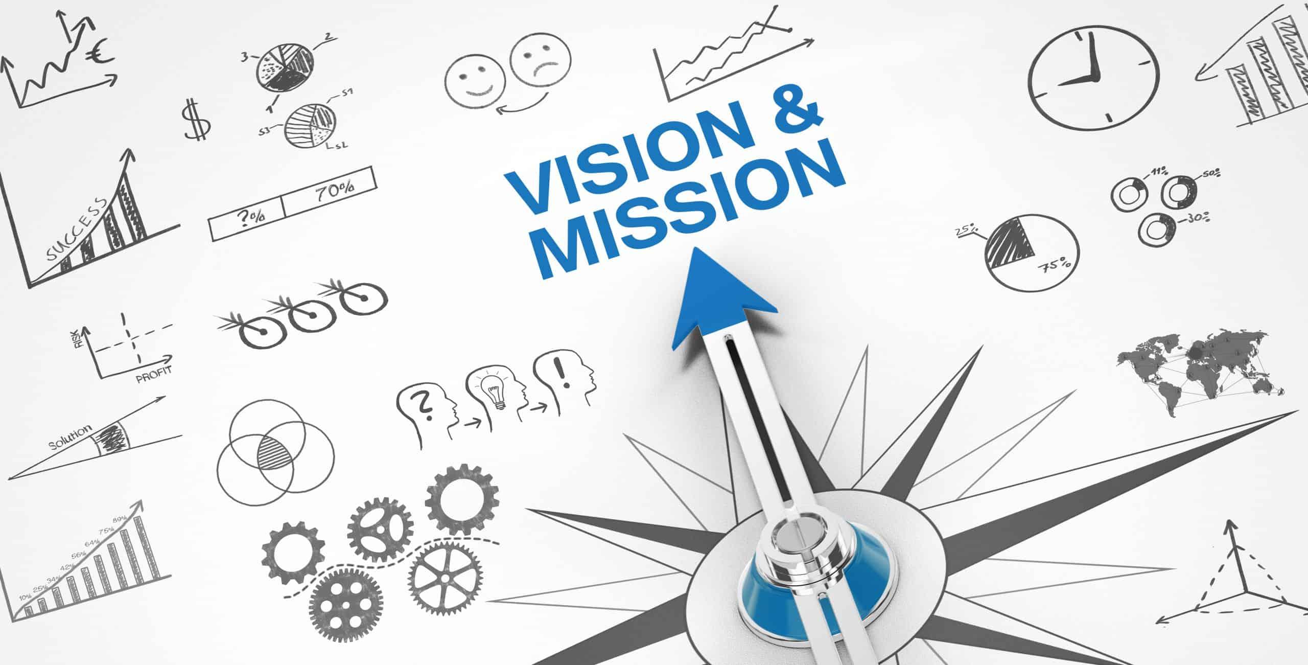 Witte achtergrond met grafieken en diagrammen en een blauw/zwart kompas dat 'Vision & Mission' aanwijst